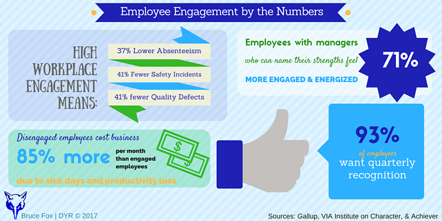 Employee Engagement Custom Awards.png