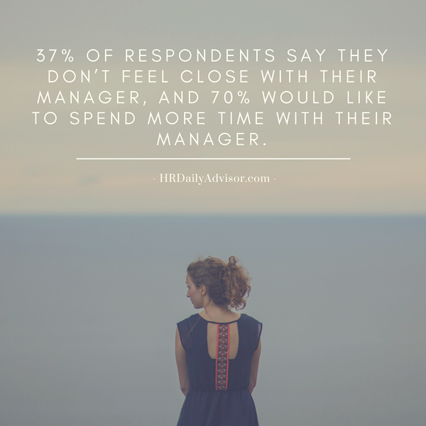 37 don't feel close with managers