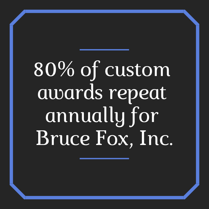 80% of custom awards repeat annually for Bruce Fox, Inc.