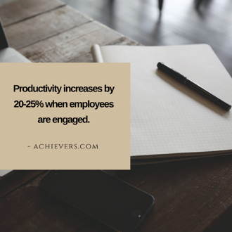 20-25% of productivity increases when engaged