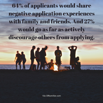 64% of applicants share negative experiences