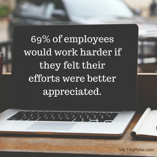 69% of employees would work harder if efforts were appreciated