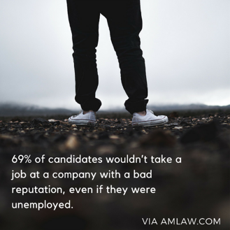 69% of candidates wouldn't take a job even if unemployed