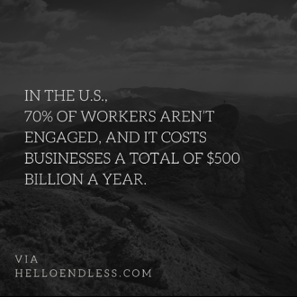 70% of disengaged workers cost 500 billion per year