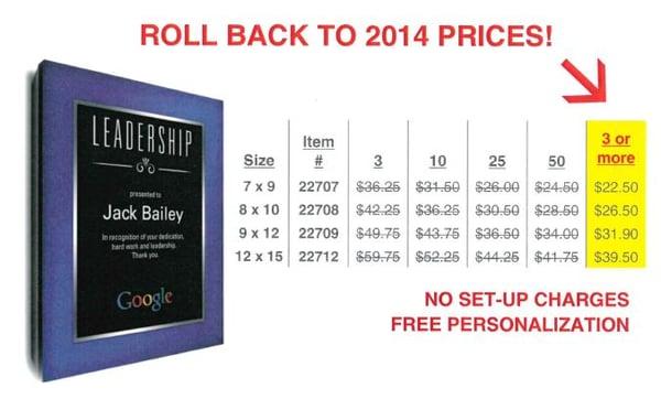 2014 prices