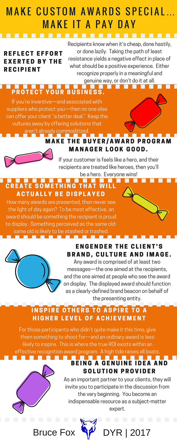 Custom Awards- Make It Special…Make It A Pay Day.png