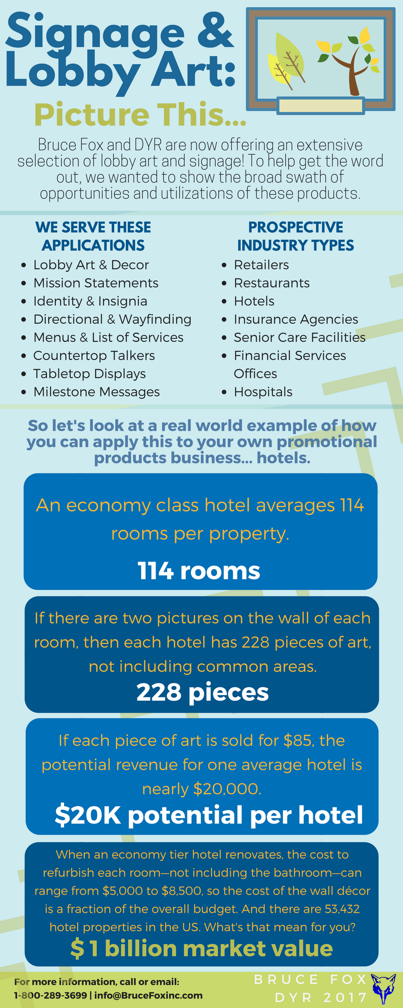 Sign & Lobby Art [Infographic] (3).png